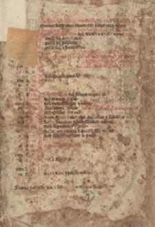 Ordo breviarii fratrum Minorum secundum consuetudinem sancte Romane ecclesie
