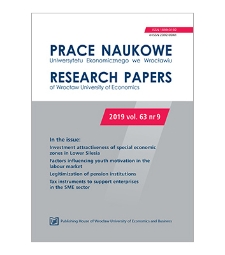 Investment attractiveness of special economic zones in Lower Silesia in Poland for Japanese FDI