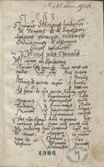 Sermones lucidissimi de tempore et de sanctis, pariter fratris Fortunati Orloviensis ordinis minorum de observantia sancti Francisci